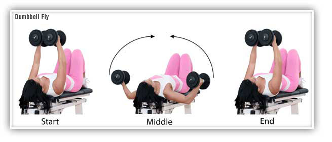 How to get rid of underarm fat with dumbbells