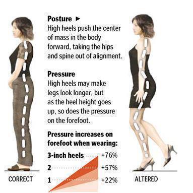 Best of Big Round Boobs Posture
